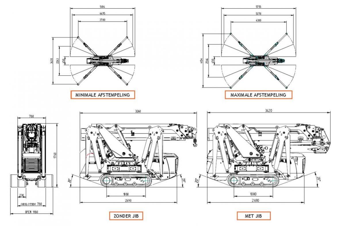m250 Deze compactkraan maakt gebruik van een radiografische bediening en is daarbij geschikt voor zeer complexe projecten.